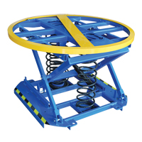 Spring Operated Pallet Lifter | KLETON
